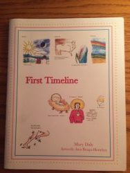 Catholic Homeschooling Timelines